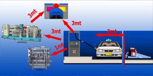 Skema Stasiun Pengisian Bahan Bakar Gas (SPBG) Serua